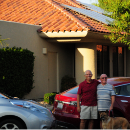 Return on Eco-System Home/Auto Investment